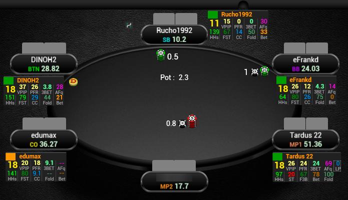 Pokerstars Hud